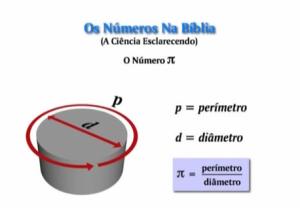 PI na Bíblia